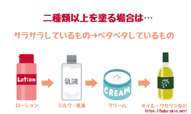 保湿剤を塗る順番